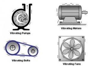 vibration-meters